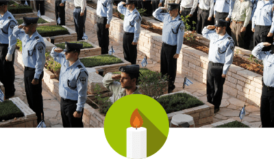 PREPARE FOR ISRAEL'S MOST SOLEMN DAY